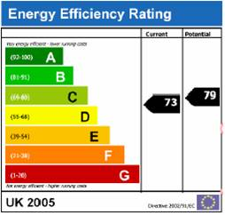 EPC register for Energy Performance certificates (EPC)